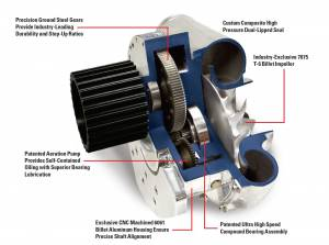 Procharger - F-34X-140 ProCharger with spline and threaded volute - Image 2